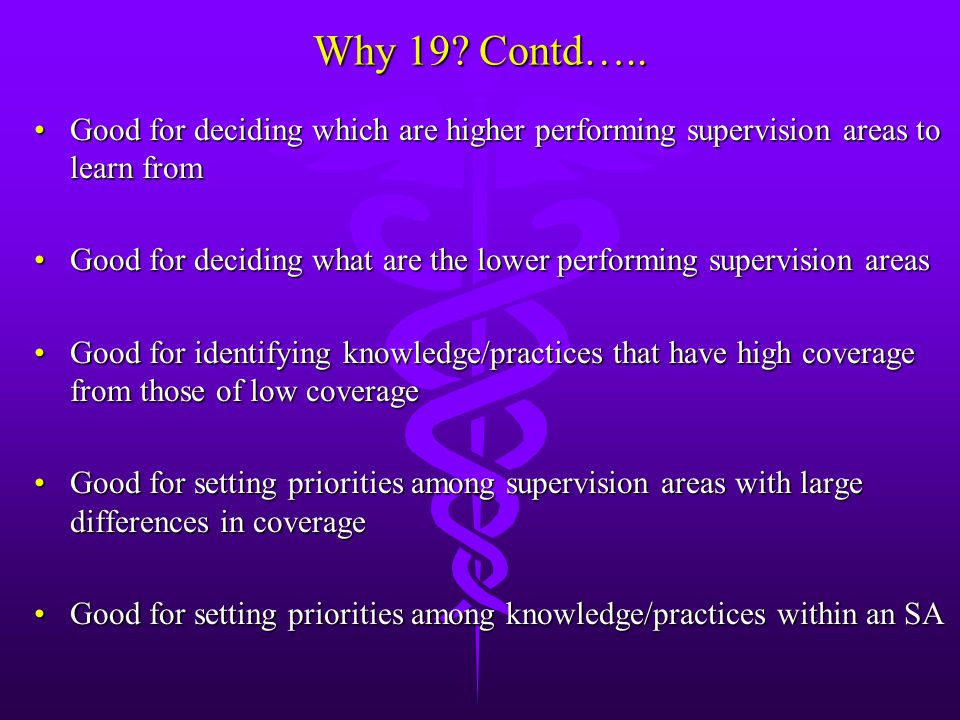 Why 19 Contd….. Good for deciding which are higher performing supervision areas to learn from.