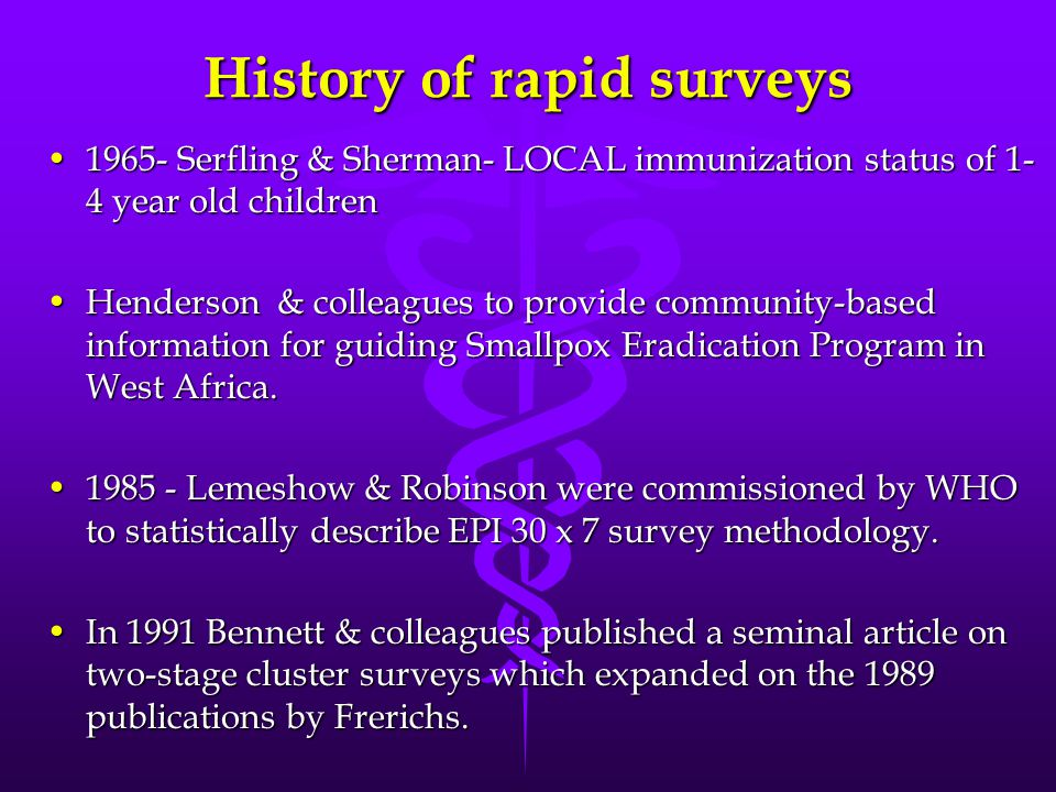 History of rapid surveys