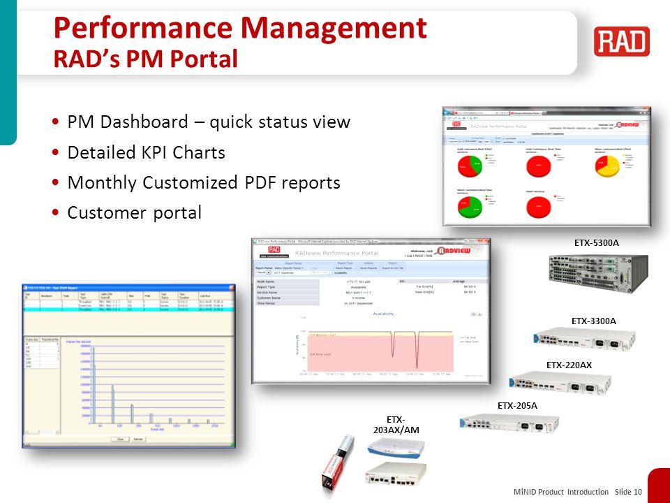 Performance Management RAD's PM Portal