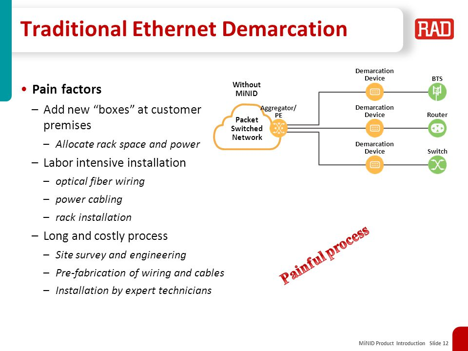 Traditional Ethernet Demarcation