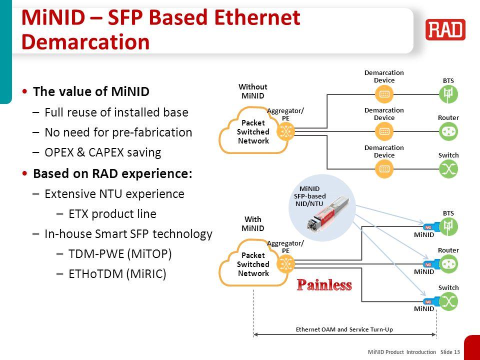 MiNID – SFP Based Ethernet Demarcation