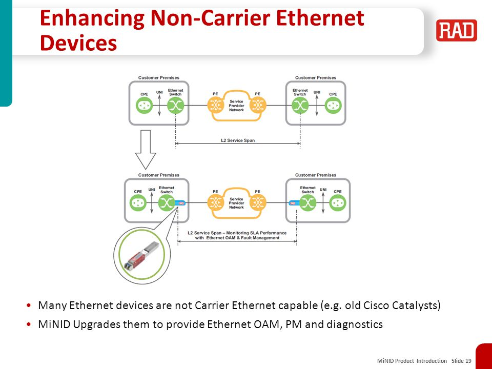 Enhancing Non-Carrier Ethernet Devices