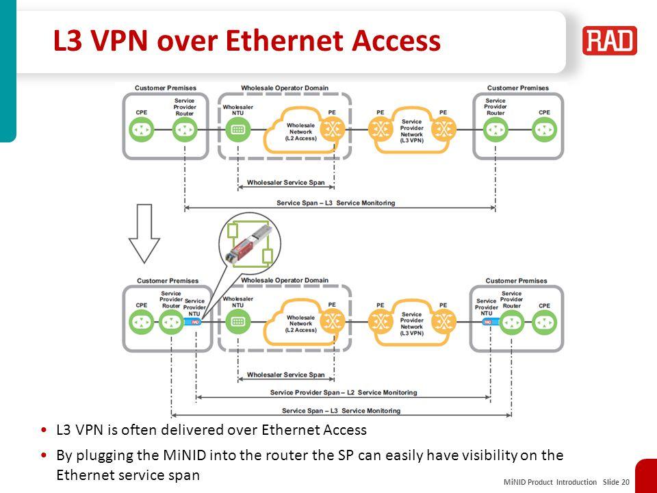 L3 VPN over Ethernet Access