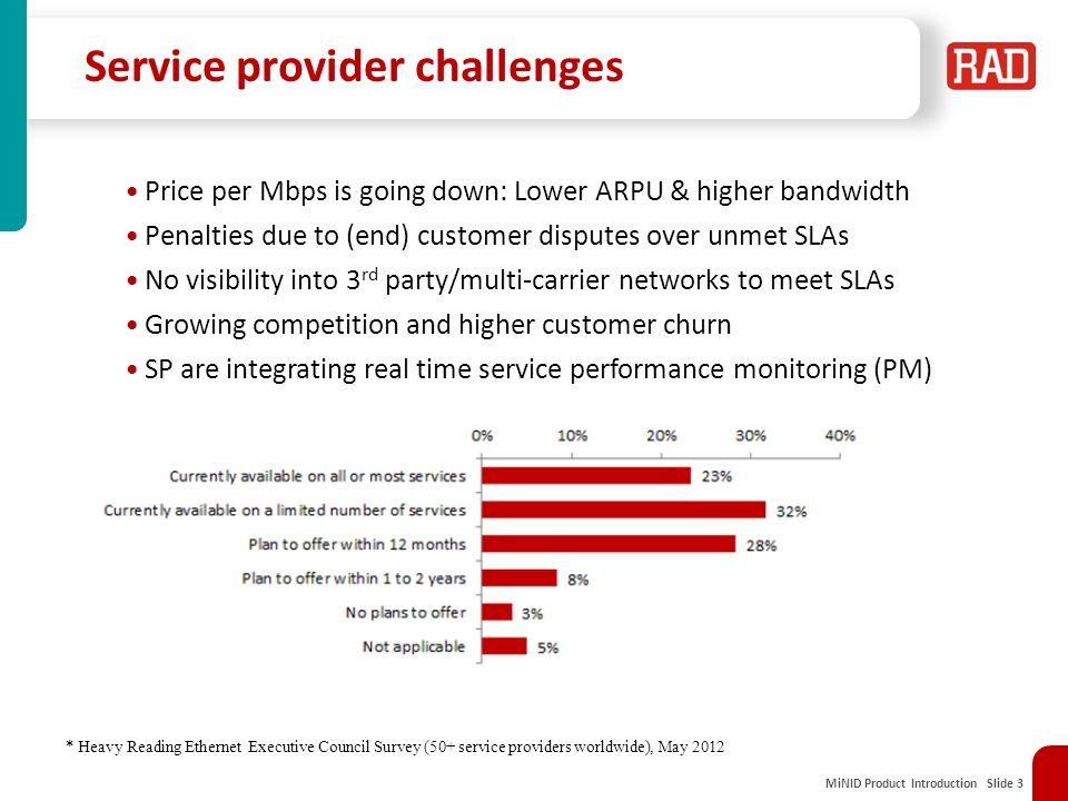 Service provider challenges