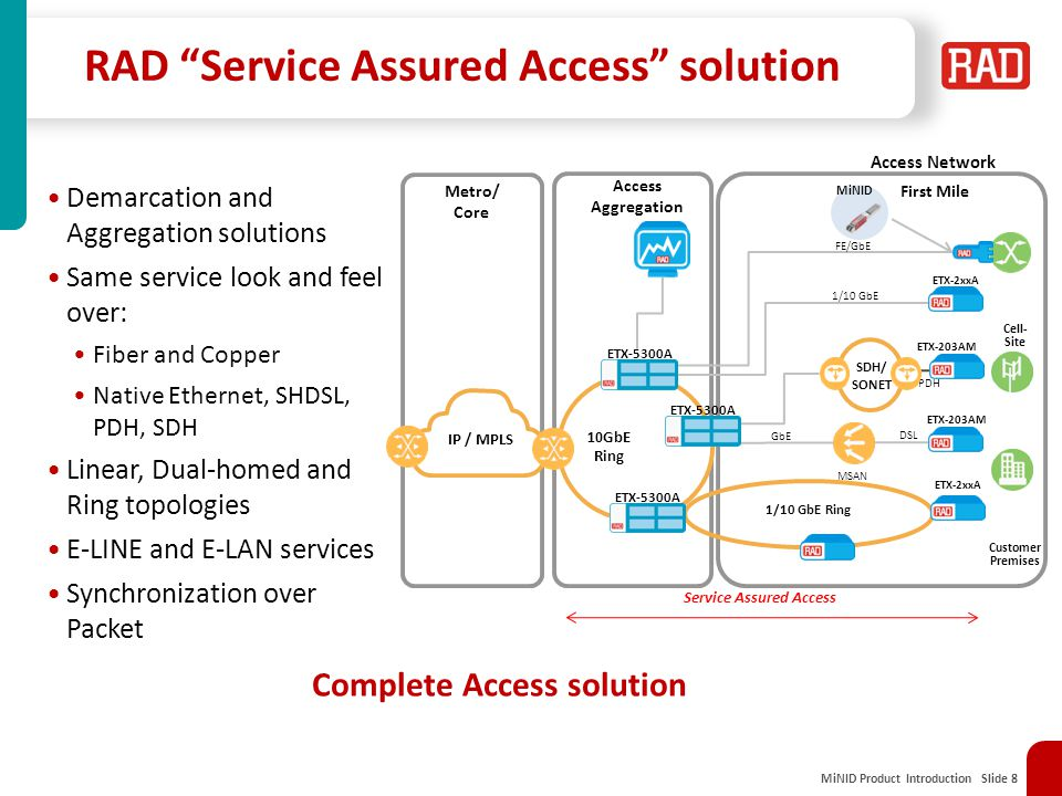 RAD Service Assured Access solution