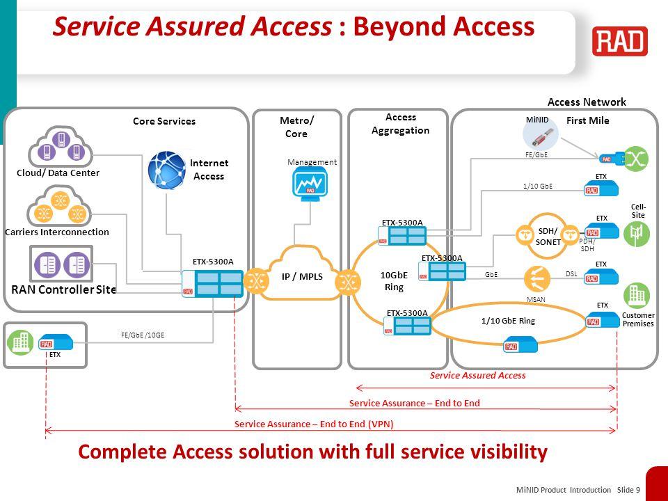 Service Assured Access : Beyond Access