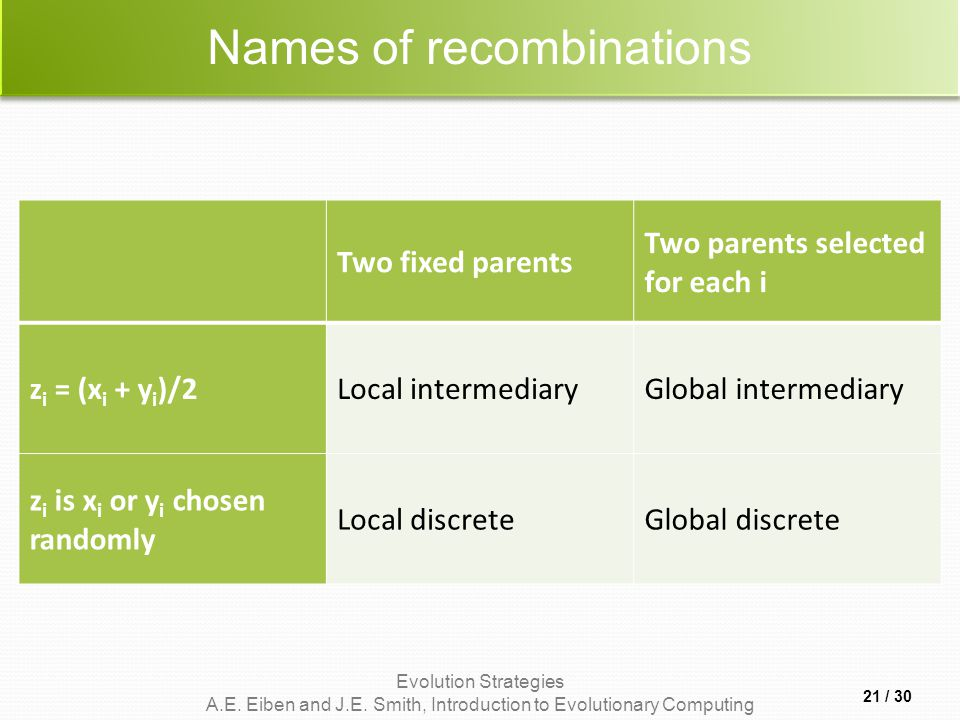 Names of recombinations