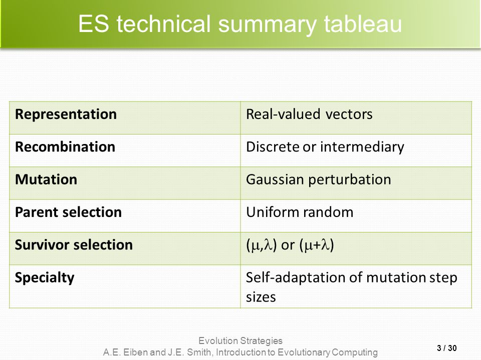 ES technical summary tableau