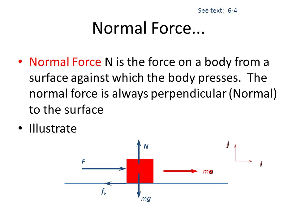 See text: 6-4 Normal Force...