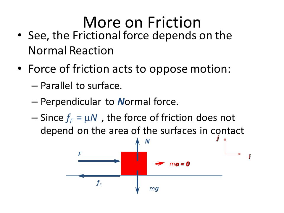 More on Friction See, the Frictional force depends on the Normal Reaction. Force of friction acts to oppose motion: