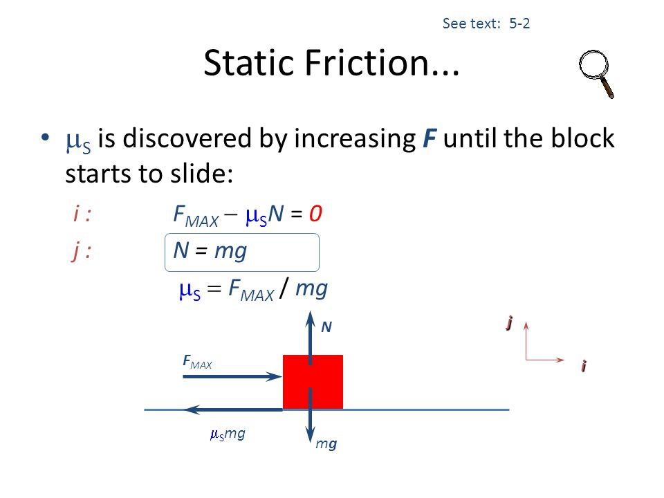 See text: 5-2 Static Friction... mS is discovered by increasing F until the block starts to slide: