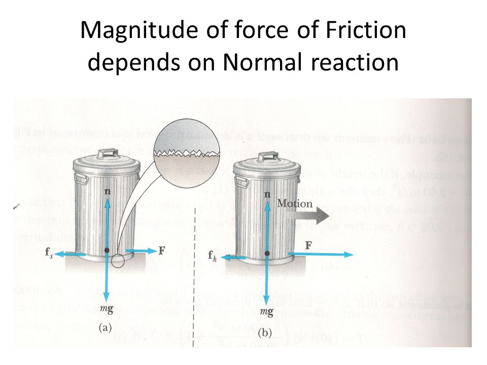 Magnitude of force of Friction depends on Normal reaction