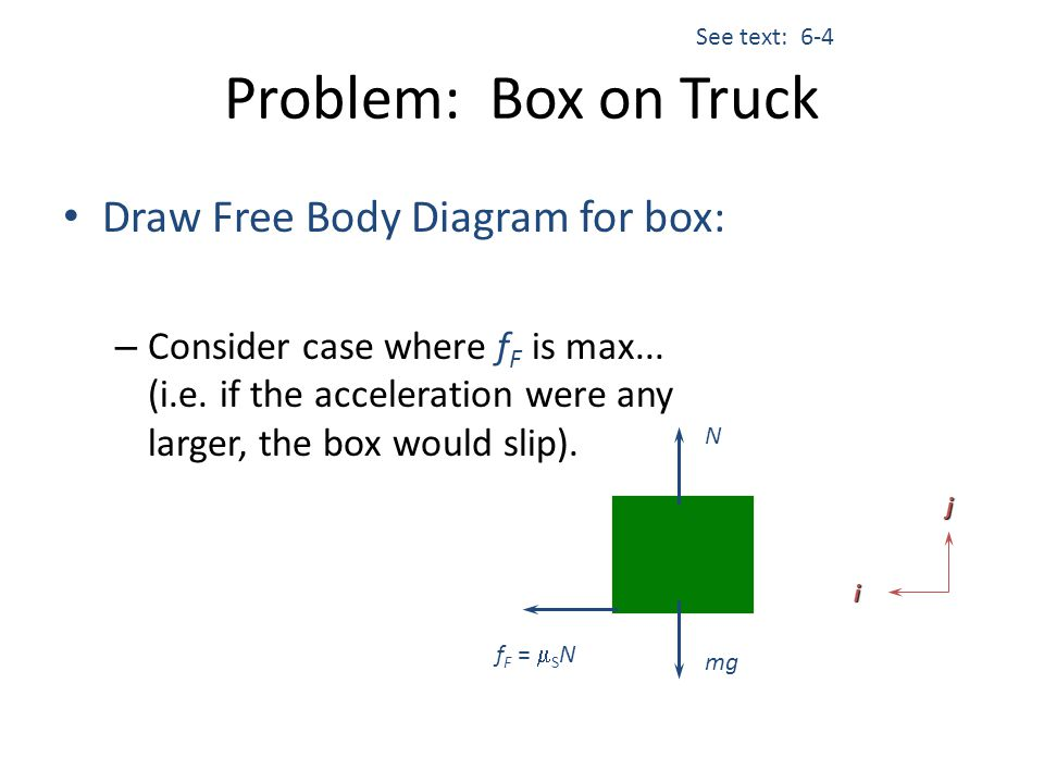 Problem: Box on Truck Draw Free Body Diagram for box: