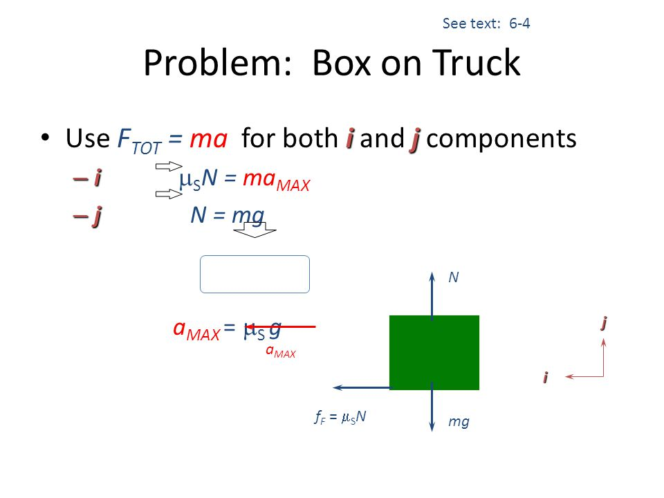 Problem: Box on Truck Use FTOT = ma for both i and j components
