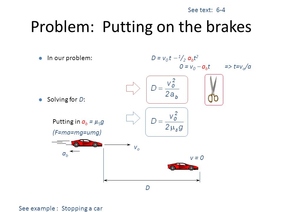 Problem: Putting on the brakes