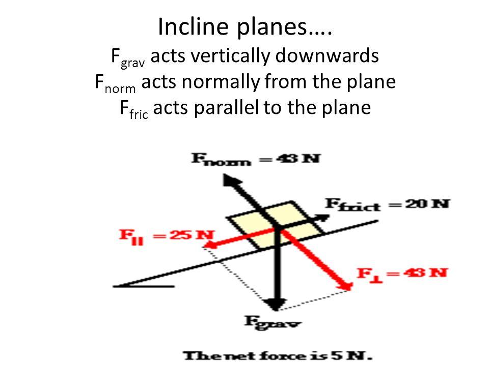 Incline planes….
