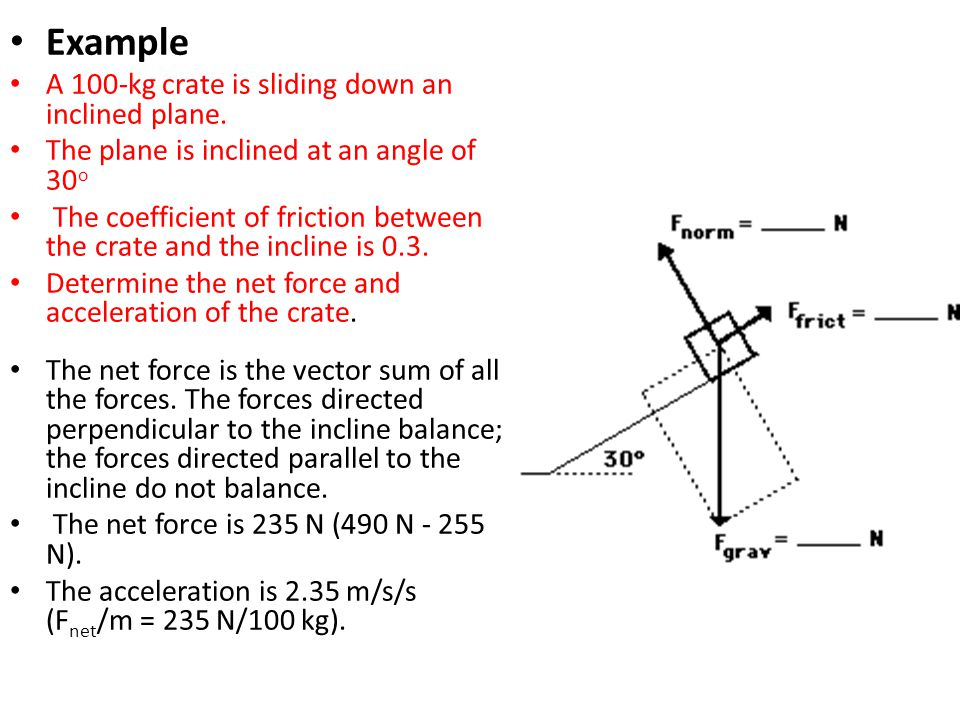 Example A 100-kg crate is sliding down an inclined plane.