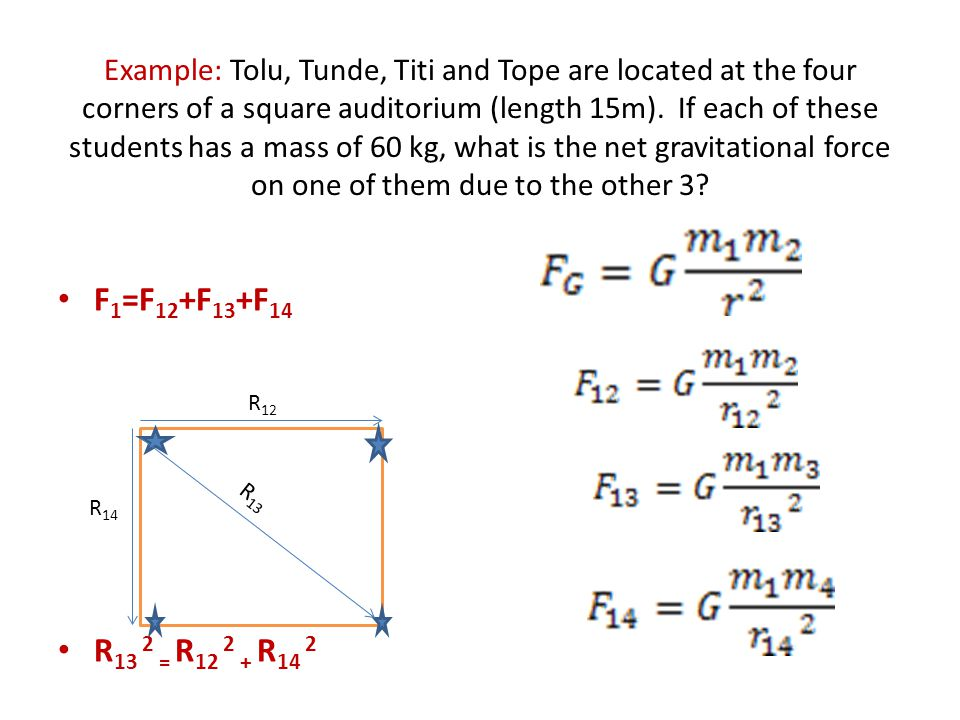 Example: Tolu, Tunde, Titi and Tope are located at the four corners of a square auditorium (length 15m). If each of these students has a mass of 60 kg, what is the net gravitational force on one of them due to the other 3