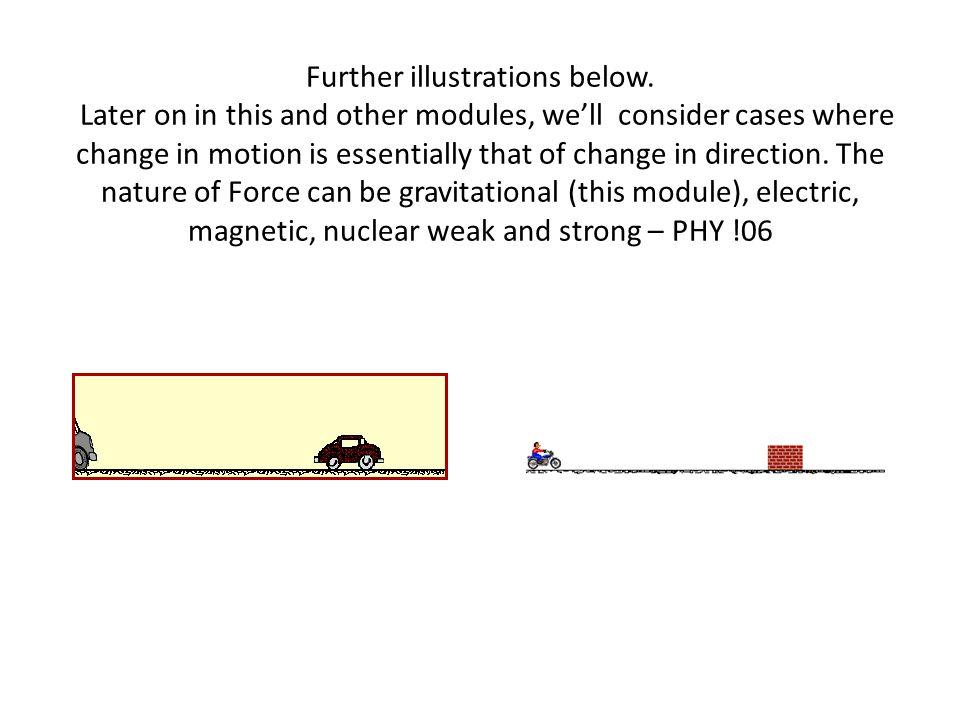 Further illustrations below