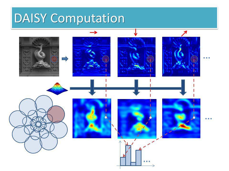 DAISY Computation … …