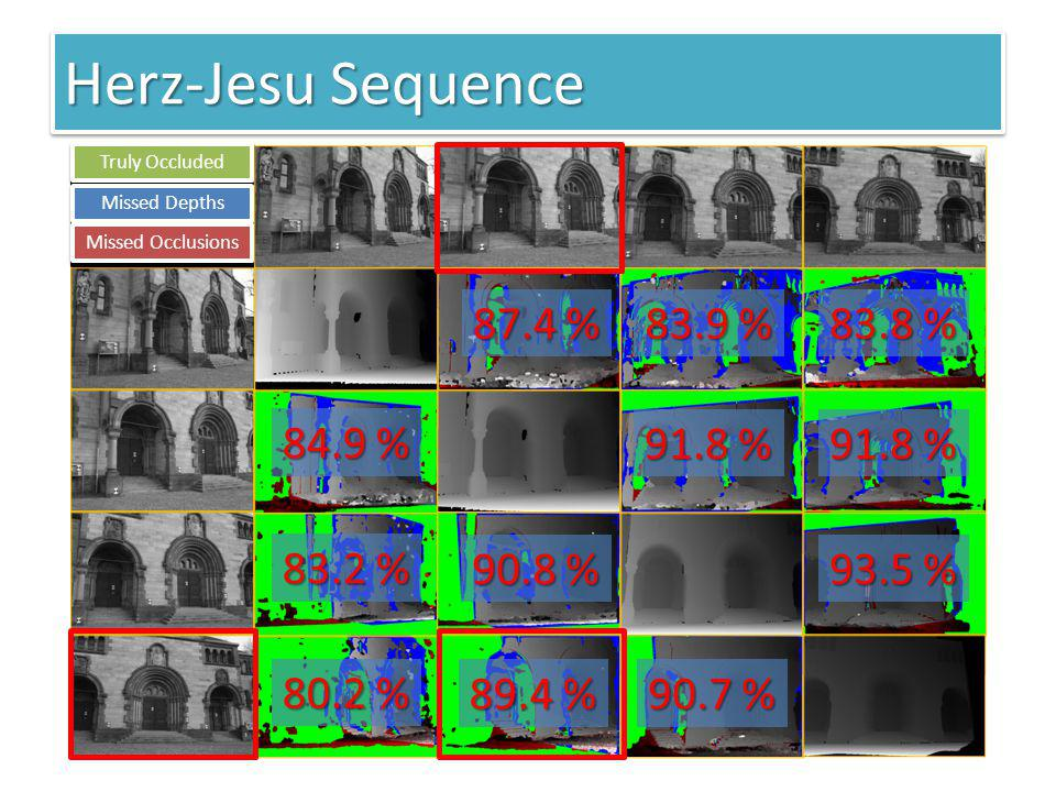 Herz-Jesu Sequence 87.4 % 83.9 % 83.8 % 84.9 % 91.8 % 90.8 % 83.2 %