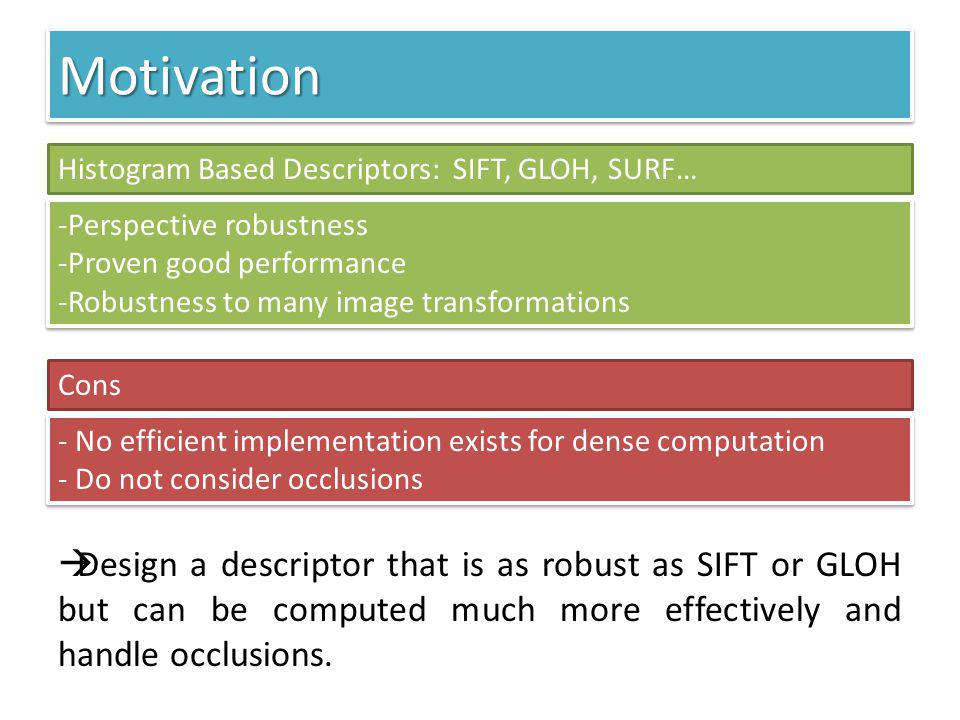 Motivation Histogram Based Descriptors: SIFT, GLOH, SURF… Perspective robustness. Proven good performance.