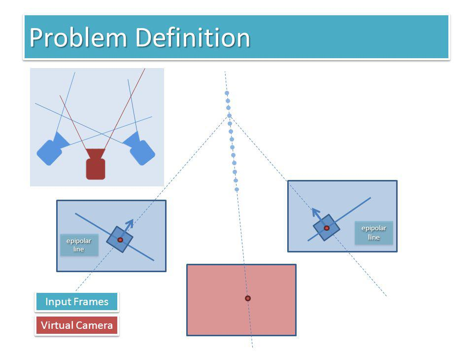Problem Definition Input Frames Virtual Camera