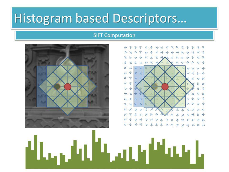 Histogram based Descriptors…