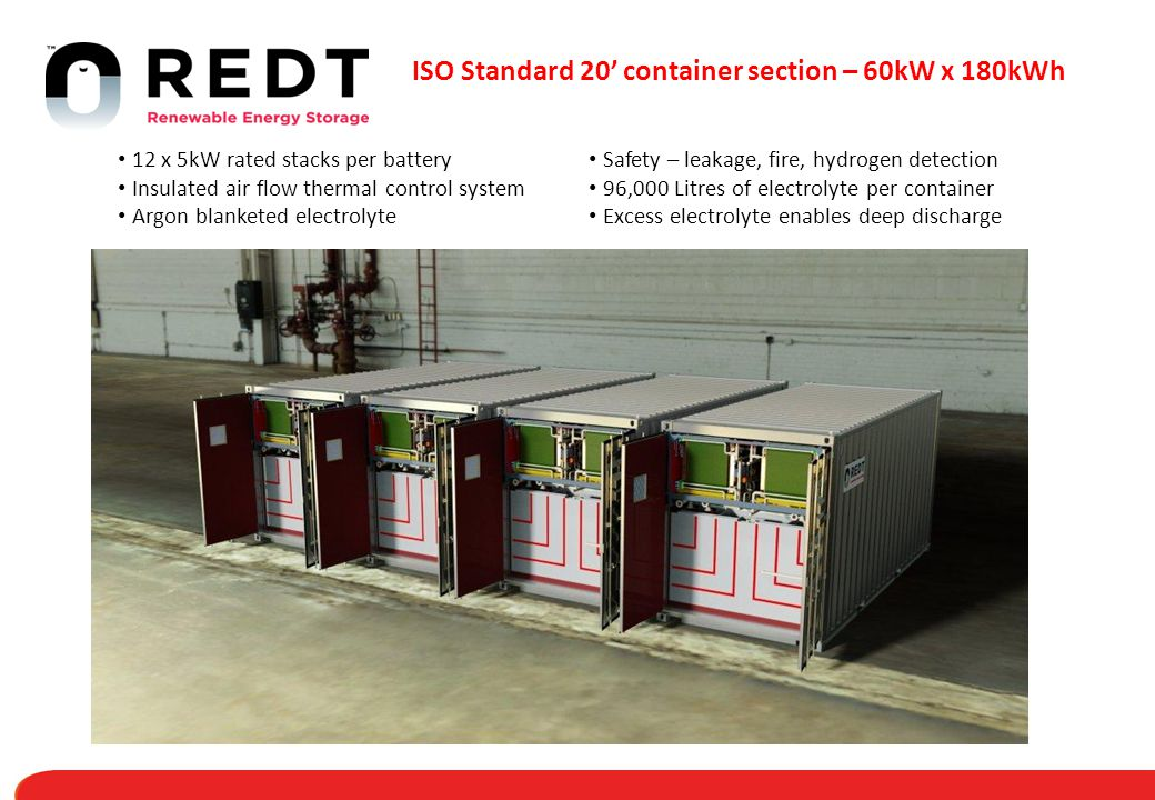ISO Standard 20' container section – 60kW x 180kWh