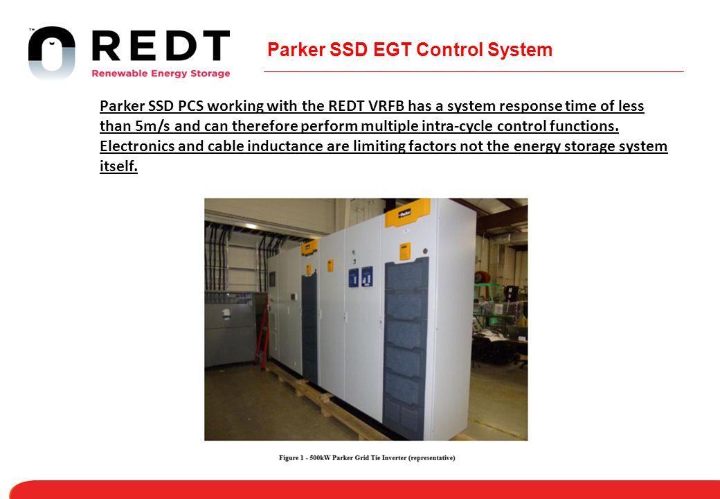 Parker SSD EGT Control System