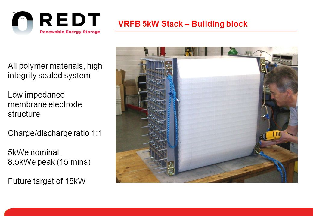 VRFB 5kW Stack – Building block