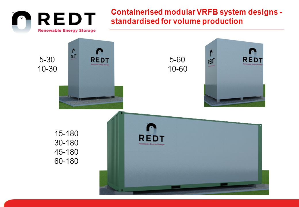 Containerised modular VRFB system designs -standardised for volume production