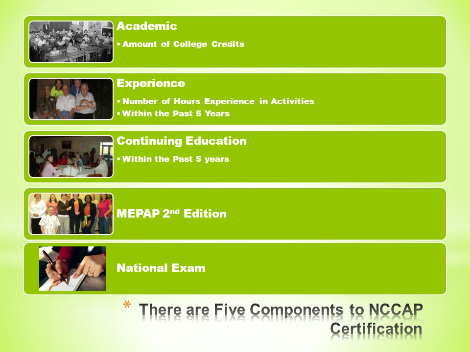 There are Five Components to NCCAP Certification