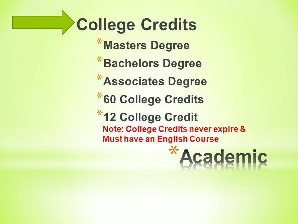 Academic Masters Degree Bachelors Degree Associates Degree
