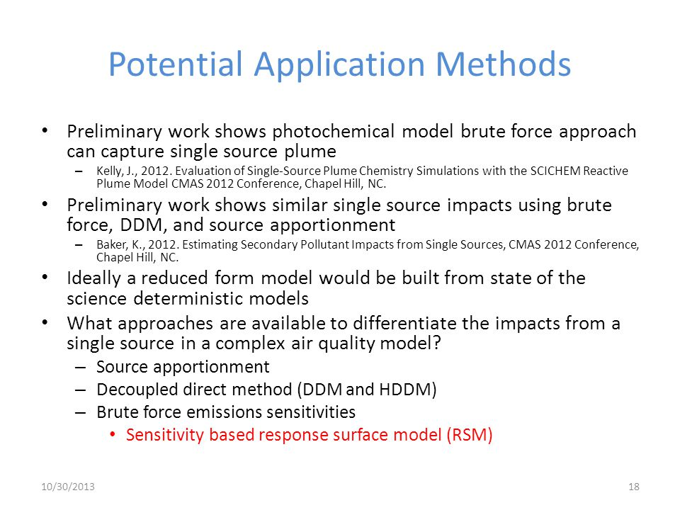 Potential Application Methods