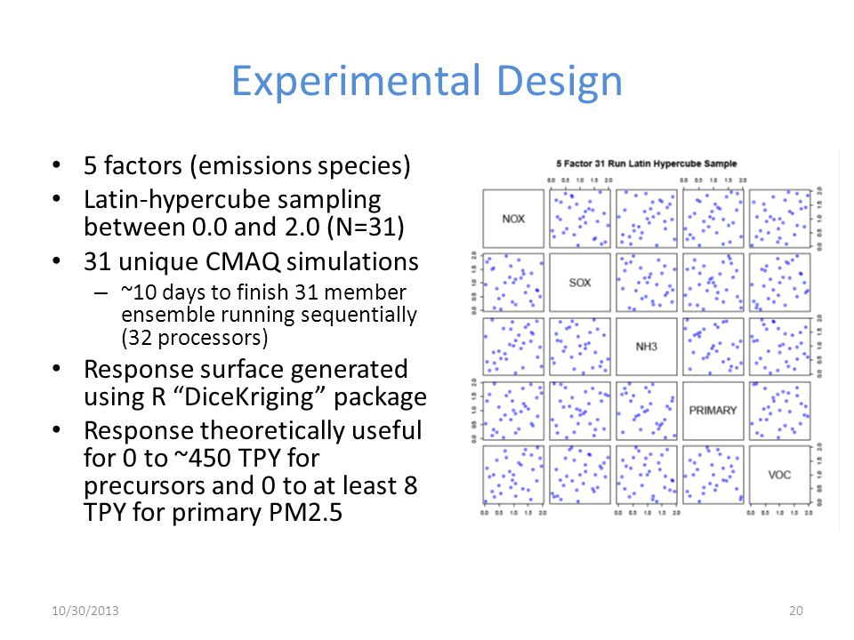Experimental Design 5 factors (emissions species)