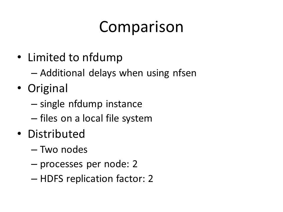 Comparison Limited to nfdump Original Distributed