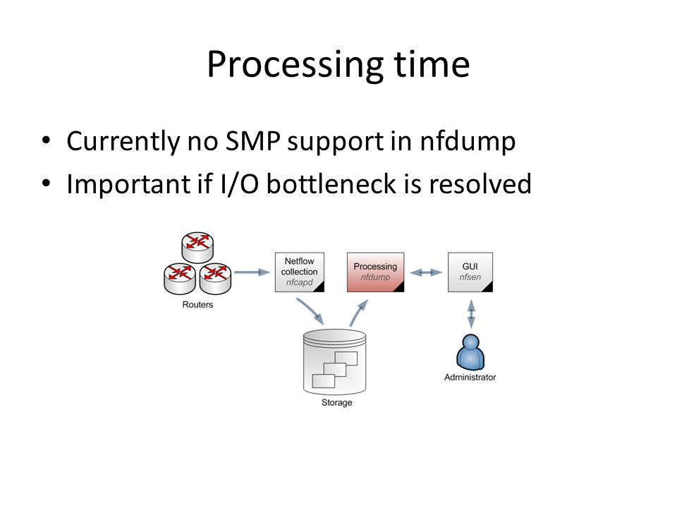 Processing time Currently no SMP support in nfdump
