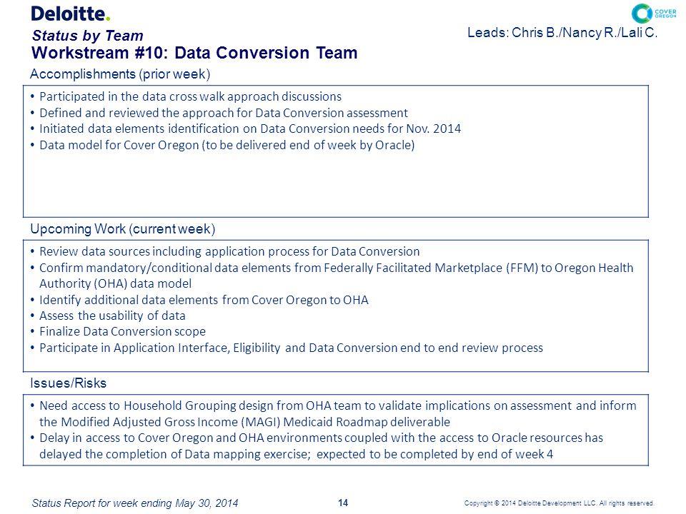 Workstream #11: Org Change Management Team
