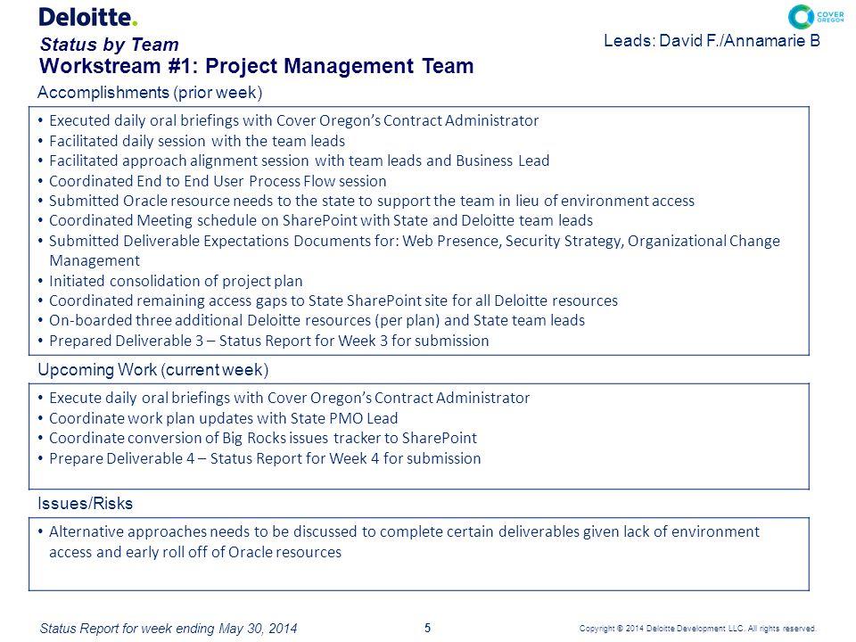Workstream #2: QHP Transition to FFM Team