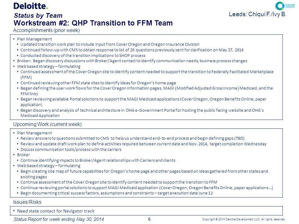Workstream #3: Application Intake & Case Management Team