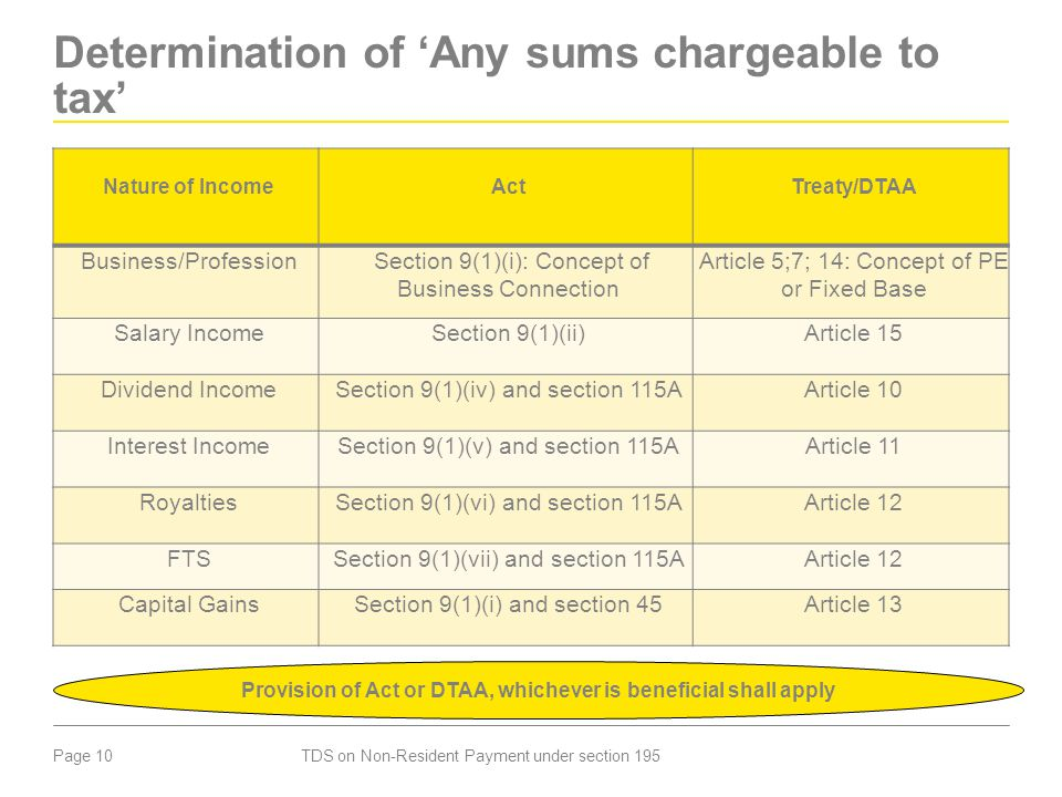 Determination of 'Any sums chargeable to tax'