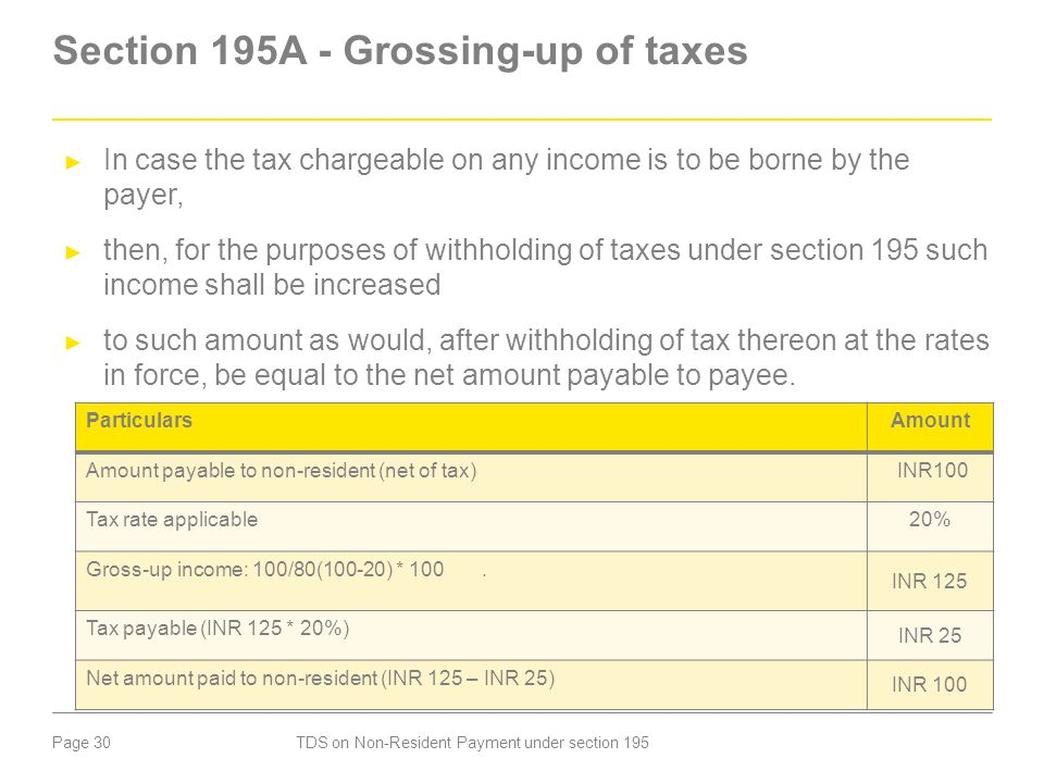 Section 195A - Grossing-up of taxes