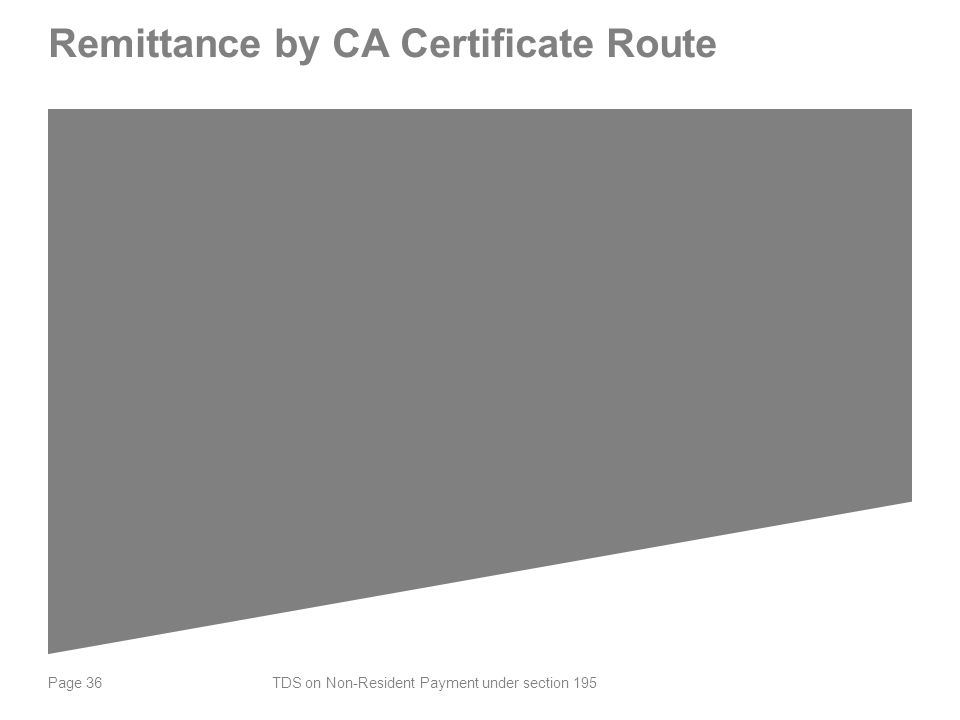 Remittance by CA Certificate Route