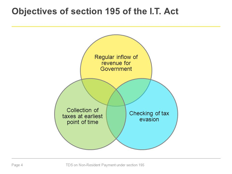 Objectives of section 195 of the I.T. Act