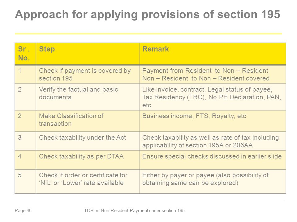 Approach for applying provisions of section 195