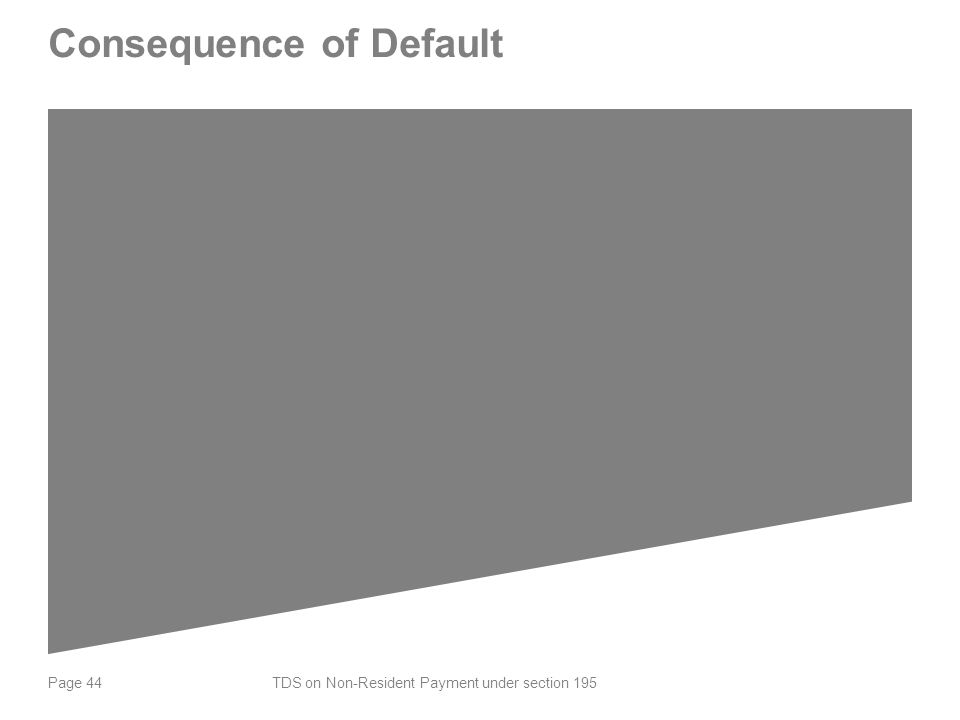 Consequence of Default