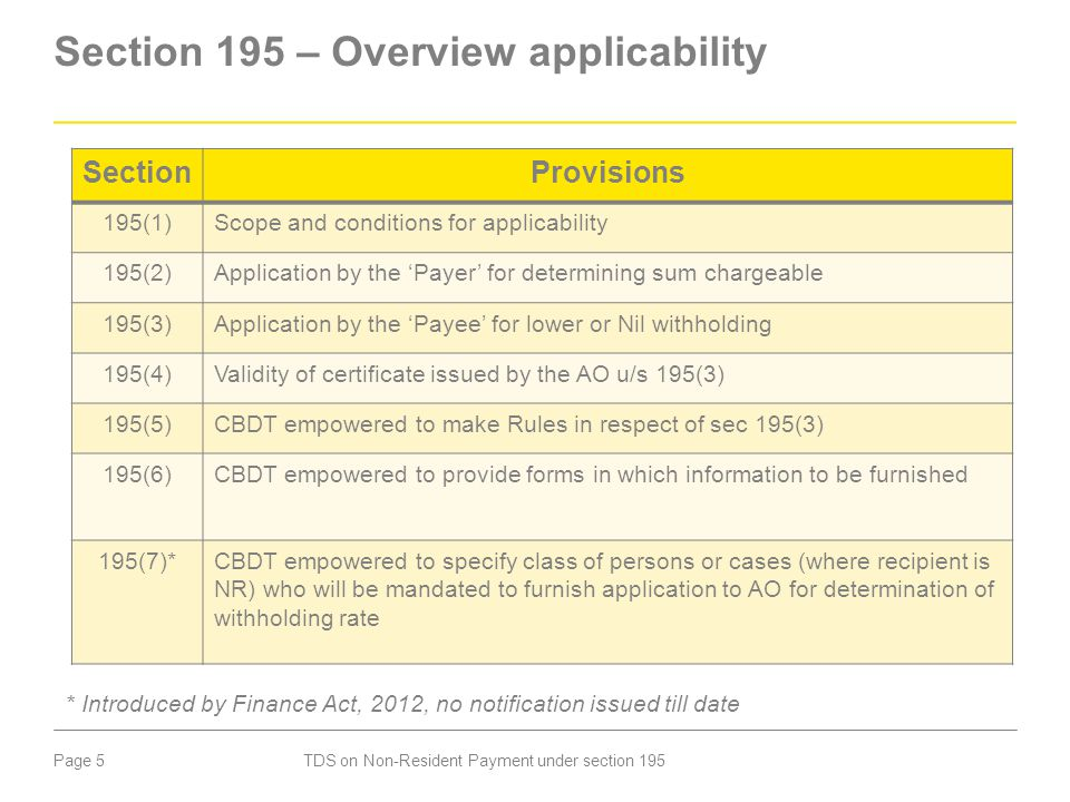 Section 195 – Overview applicability