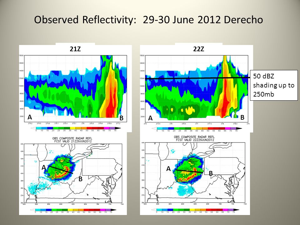 Observed Reflectivity: 29-30 June 2012 Derecho