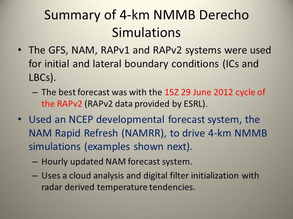 Summary of 4-km NMMB Derecho Simulations